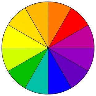 Основни принципи на цветоопределяне